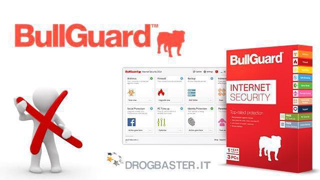 BullGuard strumenti antivirus e antiphishing