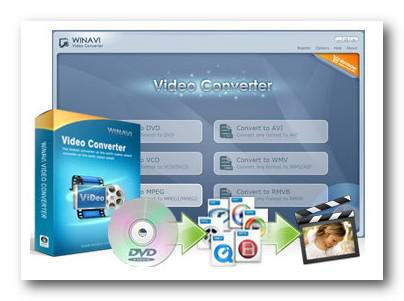 screenshot di WinAVI Video Converter