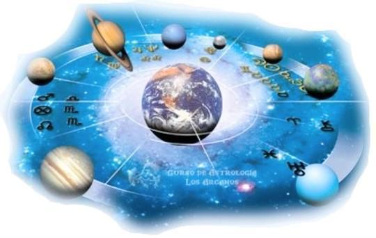 astrologia segni zodiacali