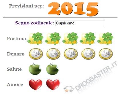 esito della previsione oroscopo Capricorno 2015