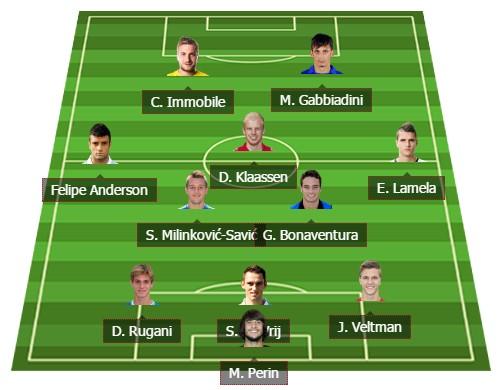 formazione squadra Lazio