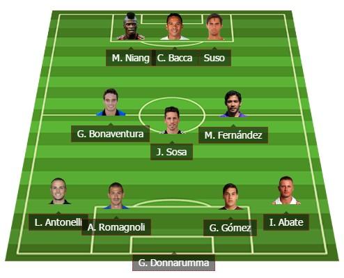 formazione squadra Milan