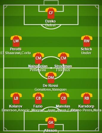 formazione squadra Roma
