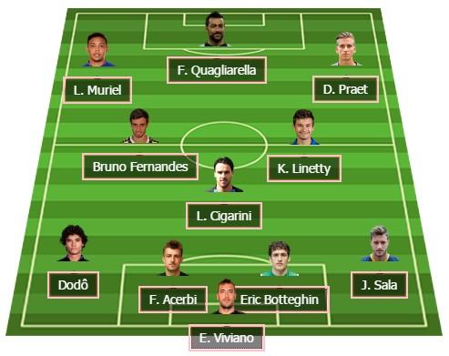 formazione squadra Sampdoria