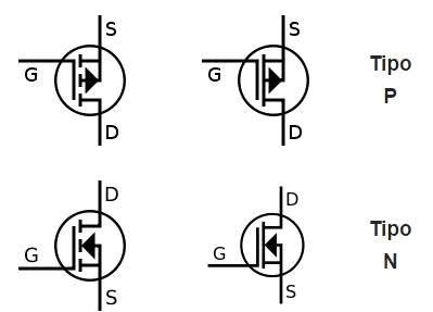 esempio Mosfet tipo P e Tipo N