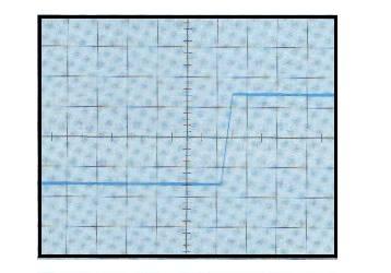 segnale oscilliscopio