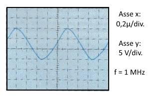 segnale oscilloscopio