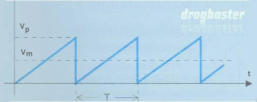segnale-triangolare
