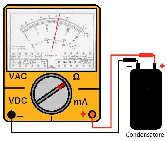 verifica del condensatore utilizzando il tester analogico