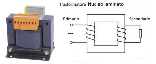 trasformatore Nucleo laminato