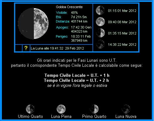 fase luna