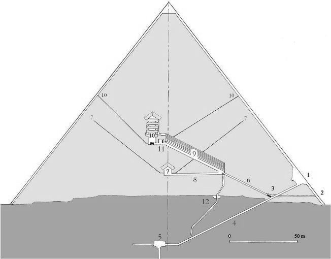 struttura della Piramide di Cheope