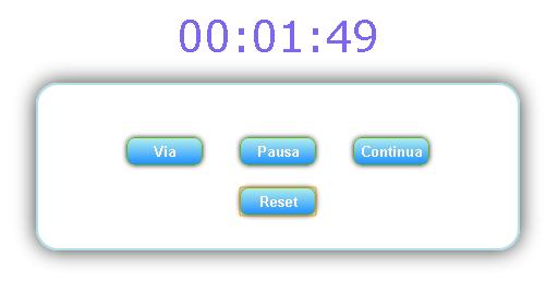 Cronometro Online Gratis Gadget, Lifestyle, Tools