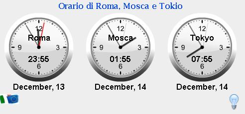 Orario nel Mondo, Il fuso orario di Tokyo, Roma e Mosca Gadget, Lifestyle