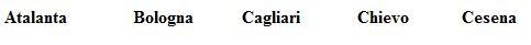 squadre di calcio: Atalanta Bologna Cagliari Chievo Cesena