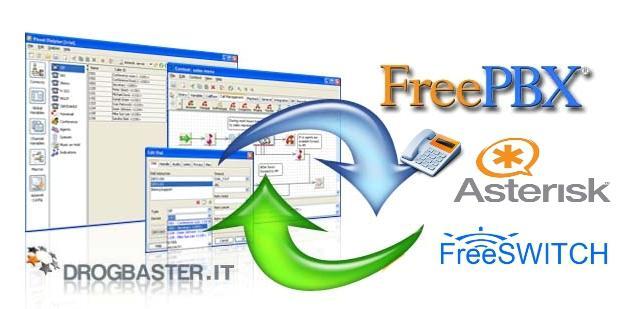 VoIP PBX Free
