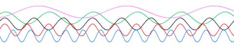 onde sinusoidali con diverse frequenze