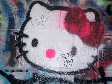 Hello Kitty e Arte Urbana