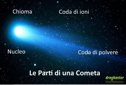 Composizione di una cometa