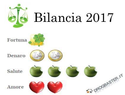 Previsione Bilancia: Fortuna, Denaro, Salute e Amore