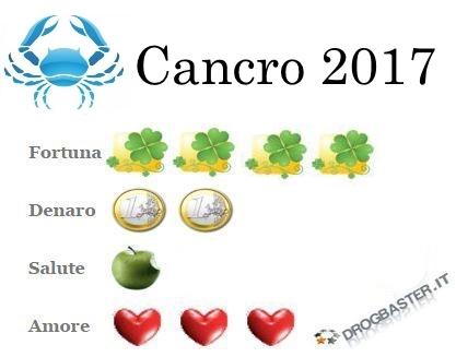 Previsione Cancro: Fortuna, Denaro, Salute e Amore
