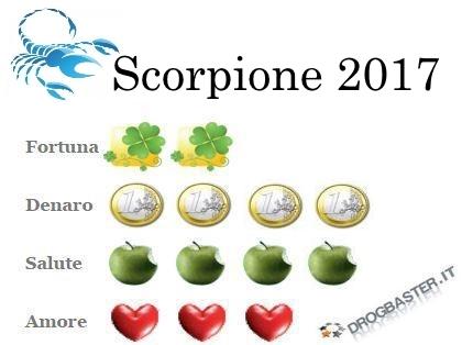 Previsione scorpione: Fortuna, Denaro, Salute e Amore