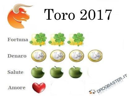 Previsione Toro: Fortuna, Denaro, Salute e Amore