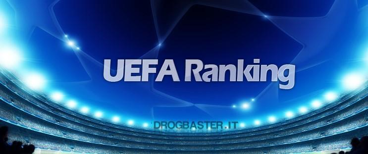 >Ranking UEFA Coefficienti per Club