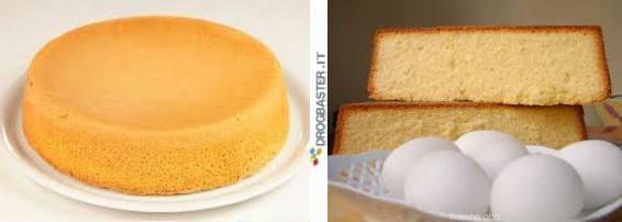 pan di spagna ben riuscito dorato e morbido
