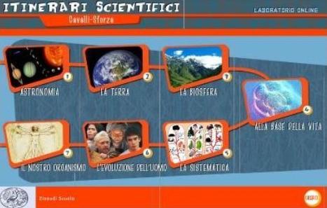 Gioco interattivo Scienze