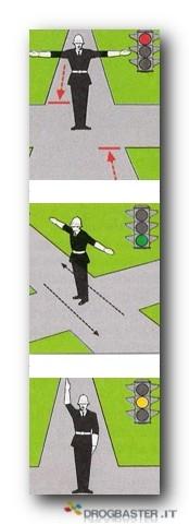 segnale vigile urbano Polizia municipale