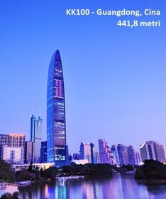 kk100 grattacielo