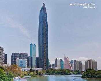 Kingkey Finance Center Plaza, è un grattacielo di Shenzhen