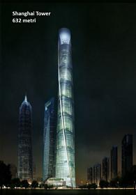 Grattacielo più grande del mondo Shanghai Tower