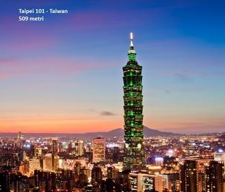 situato nel distretto di Xinyi a Taipei