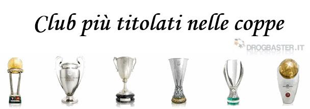 trofei e coppe conquistate dalle squadre di club