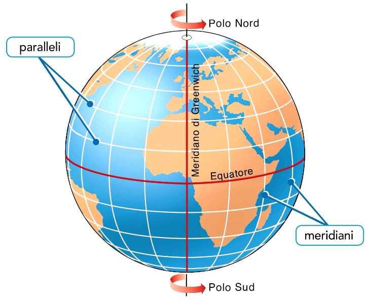 La latitudine sull'equatore è di 0° 0' 0'', quindi sull'equatore non ha senso parlare di latitudine nord o latitudine sud.