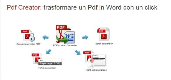 convertitore per trasformare i tuoi file PDF