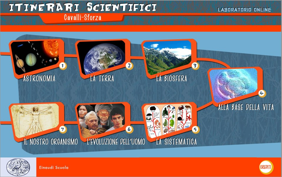 itinerari scientifici laboratorio online